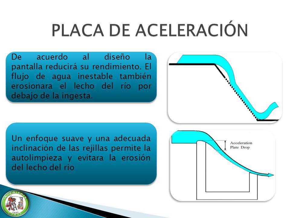 PLACA DE ACELERACIÓN