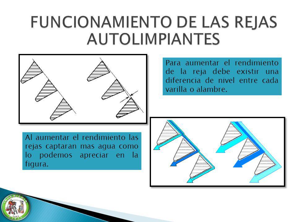FUNCIONAMIENTO DE LAS REJAS AUTOLIMPIANTES