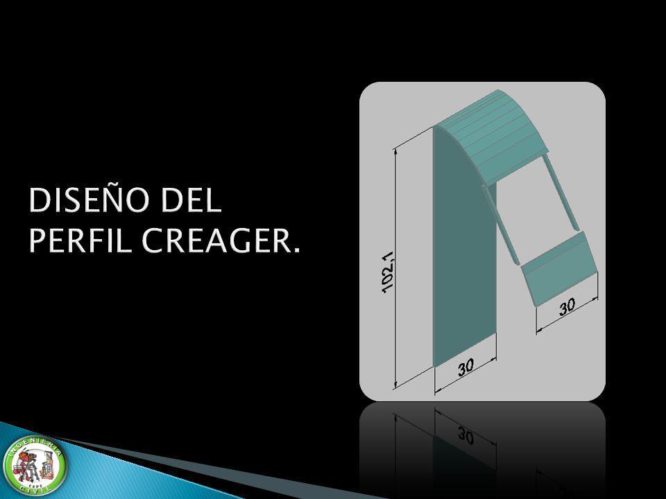 DISEÑO DEL PERFIL CREAGER.