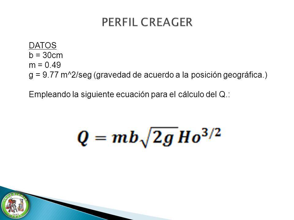 PERFIL CREAGER DATOS b = 30cm m = 0.49