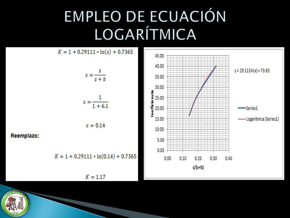 EMPLEO DE ECUACIÓN LOGARÍTMICA