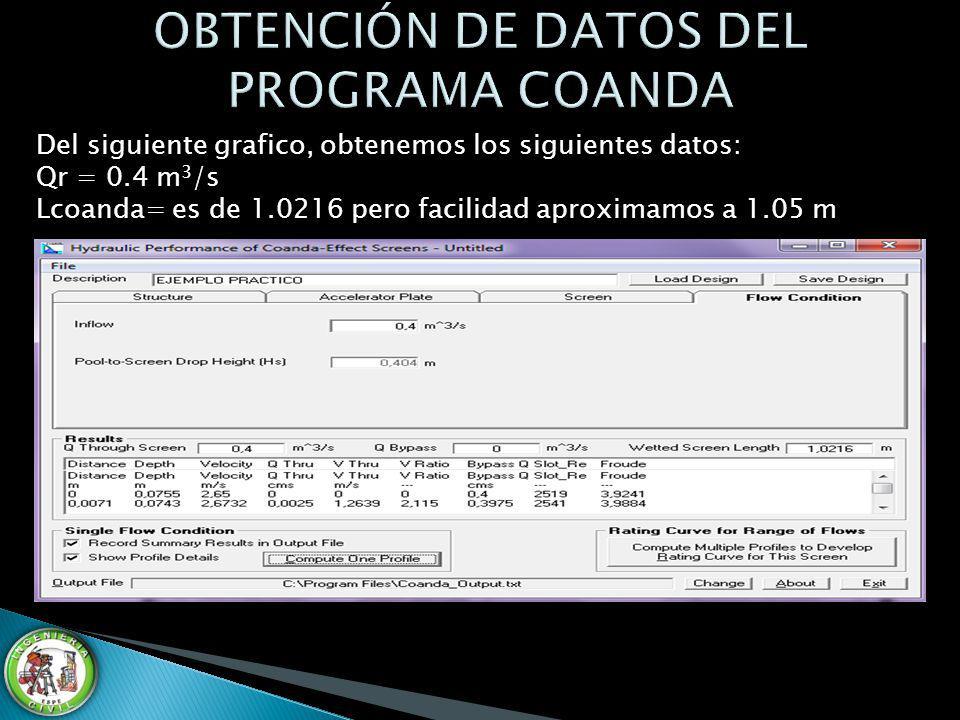 OBTENCIÓN DE DATOS DEL PROGRAMA COANDA