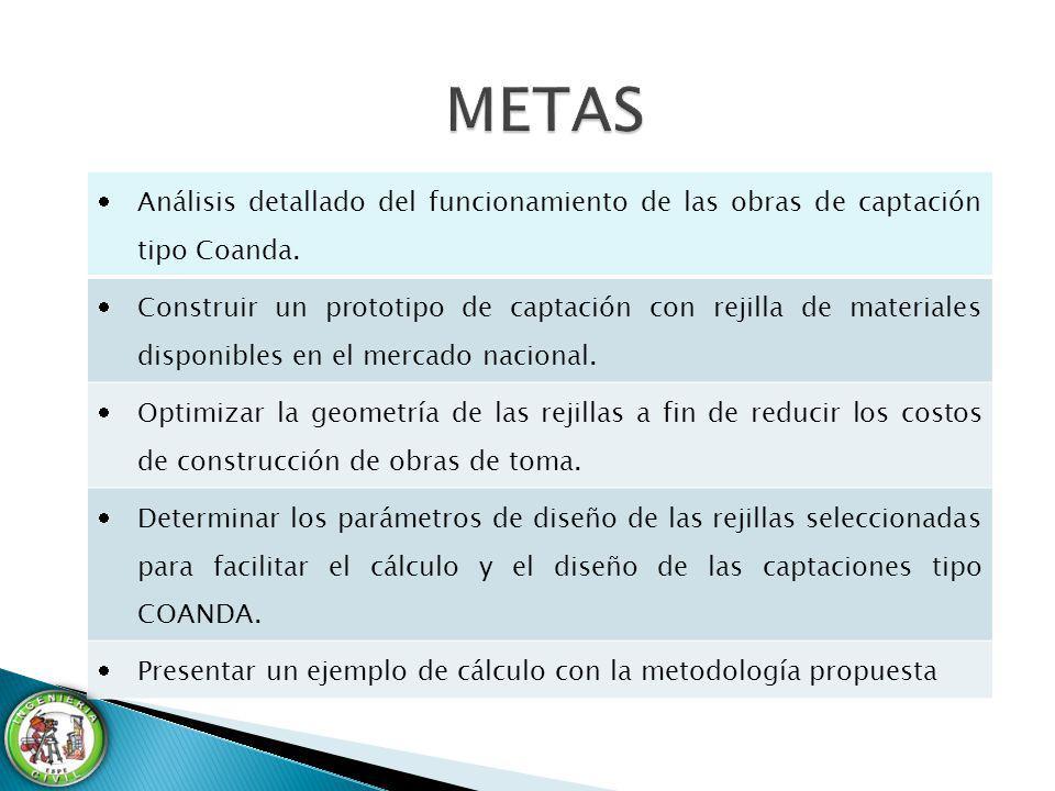METAS Análisis detallado del funcionamiento de las obras de captación tipo Coanda.
