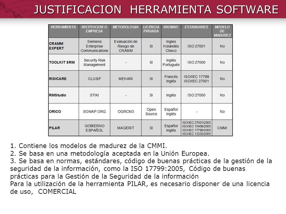 JUSTIFICACION HERRAMIENTA SOFTWARE