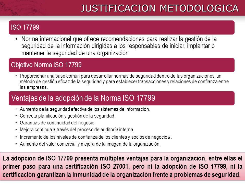JUSTIFICACION METODOLOGICA