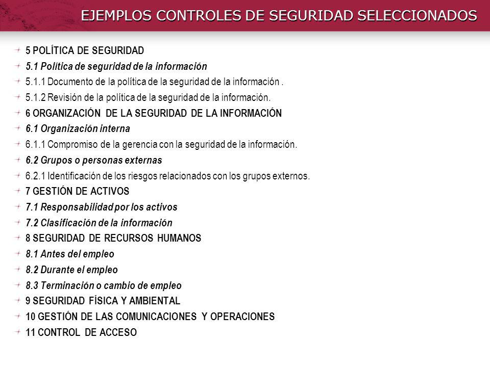 EJEMPLOS CONTROLES DE SEGURIDAD SELECCIONADOS