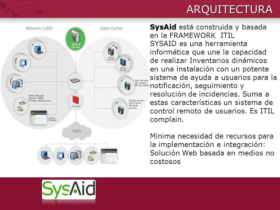 ARQUITECTURA SysAid está construida y basada en la FRAMEWORK ITIL