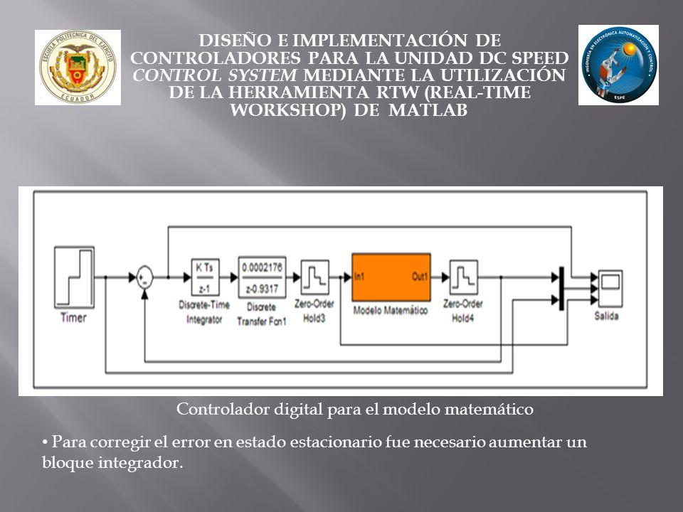 Controlador digital para el modelo matemático