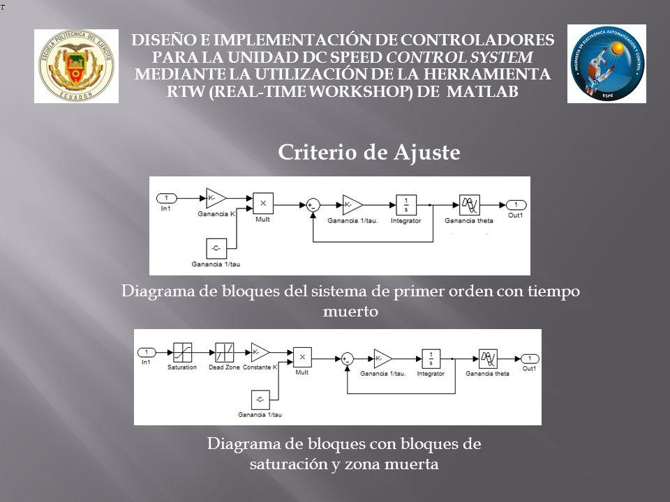 DISEÑO E IMPLEMENTACIÓN DE CONTROLADORES PARA LA UNIDAD DC SPEED CONTROL SYSTEM MEDIANTE LA UTILIZACIÓN DE LA HERRAMIENTA RTW (REAL-TIME WORKSHOP) DE MATLAB