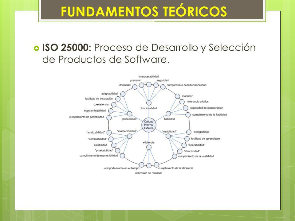 FUNDAMENTOS TEÓRICOS ISO 25000: Proceso de Desarrollo y Selección de Productos de Software.