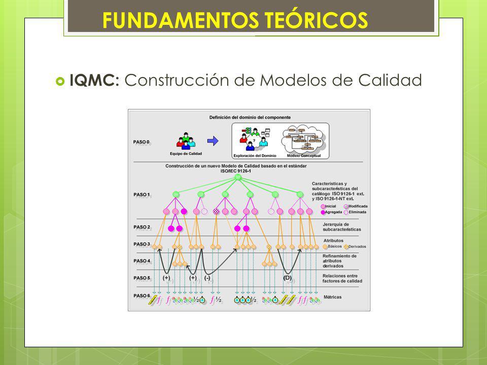 FUNDAMENTOS TEÓRICOS IQMC: Construcción de Modelos de Calidad