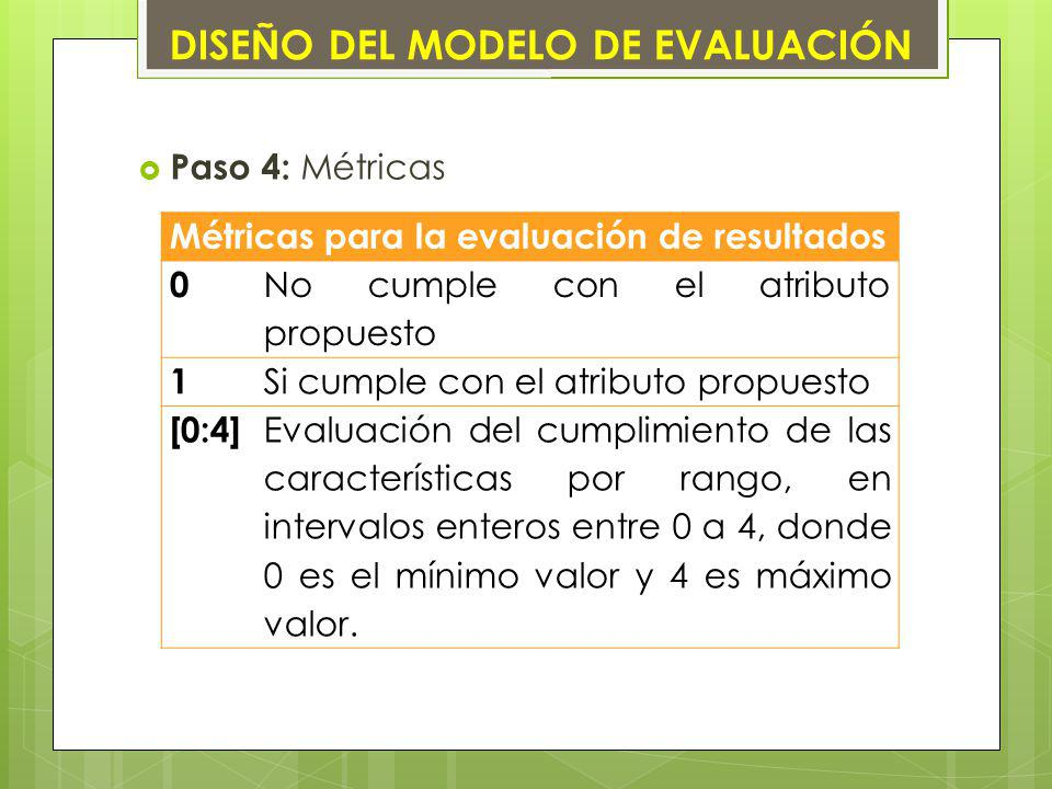 DISEÑO DEL MODELO DE EVALUACIÓN