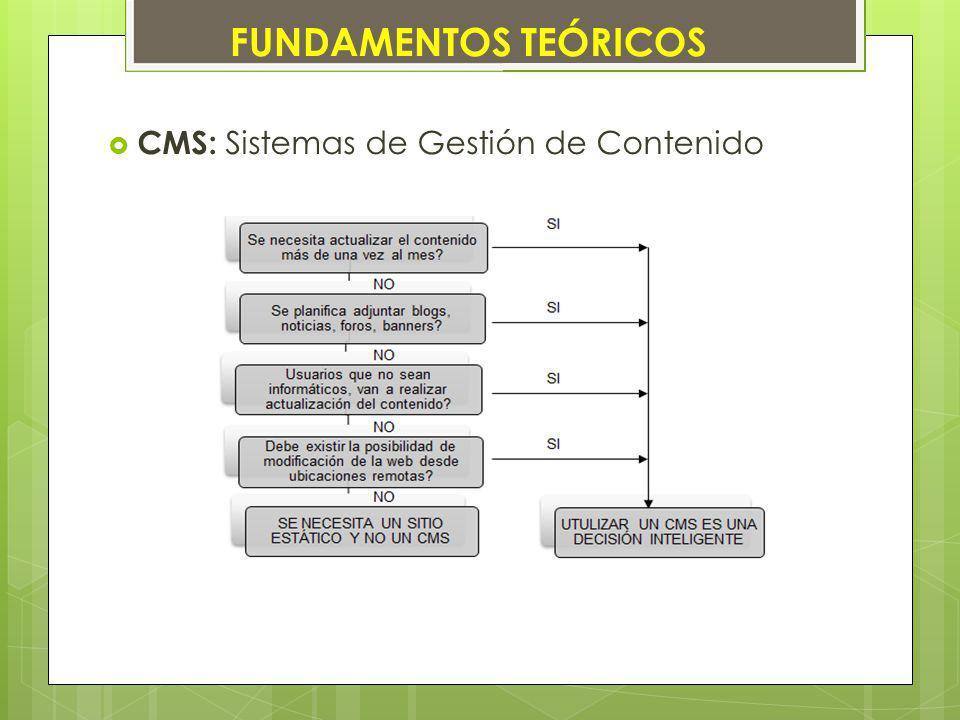 FUNDAMENTOS TEÓRICOS CMS: Sistemas de Gestión de Contenido