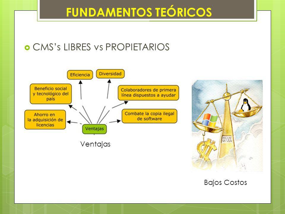 FUNDAMENTOS TEÓRICOS CMS's LIBRES vs PROPIETARIOS Ventajas