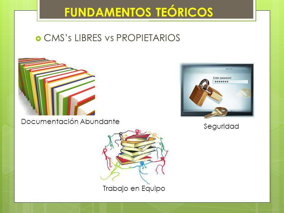 FUNDAMENTOS TEÓRICOS CMS's LIBRES vs PROPIETARIOS