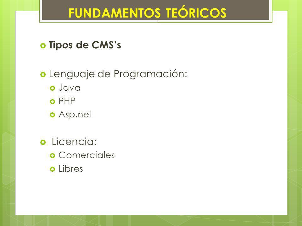 FUNDAMENTOS TEÓRICOS Tipos de CMS's Lenguaje de Programación: