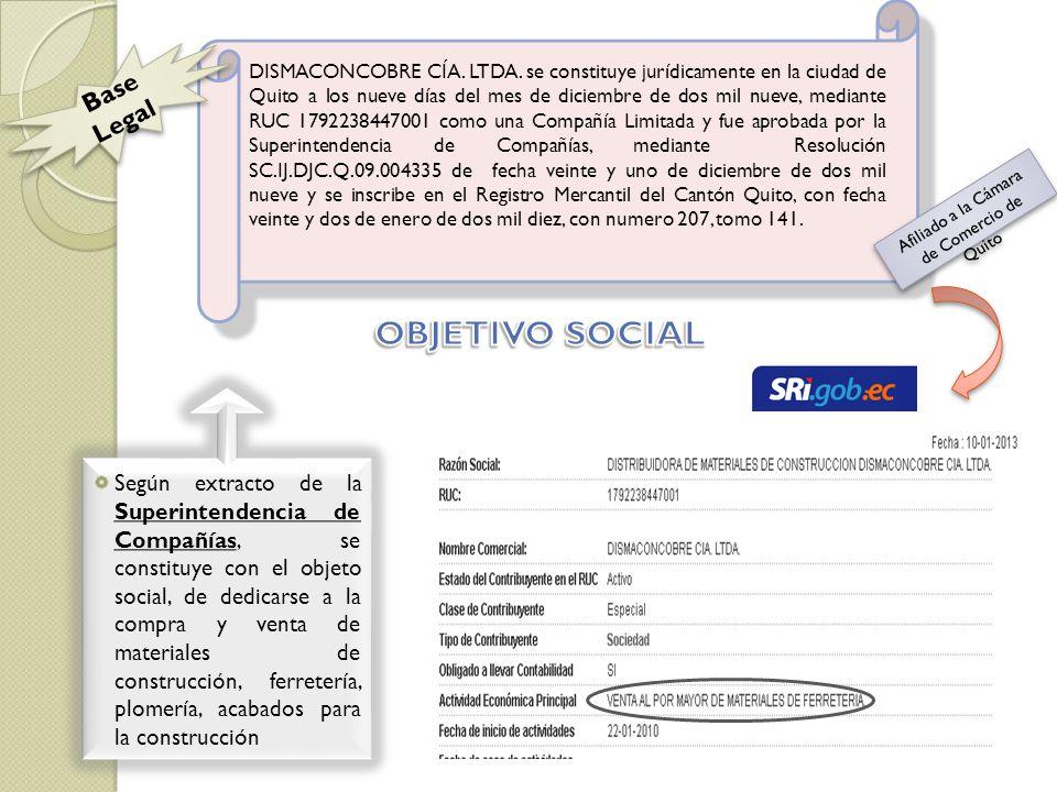 Afiliado a la Cámara de Comercio de Quito