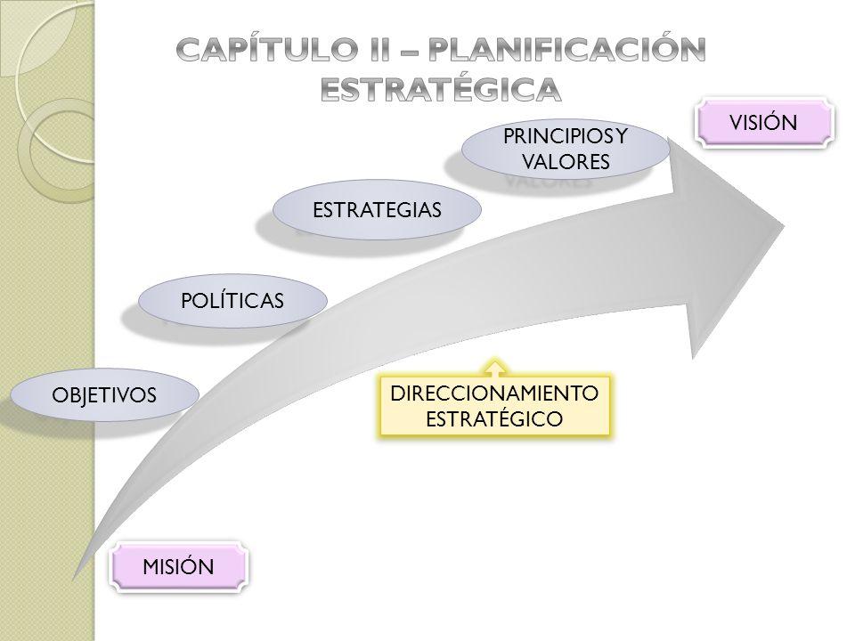 CAPÍTULO II – PLANIFICACIÓN ESTRATÉGICA