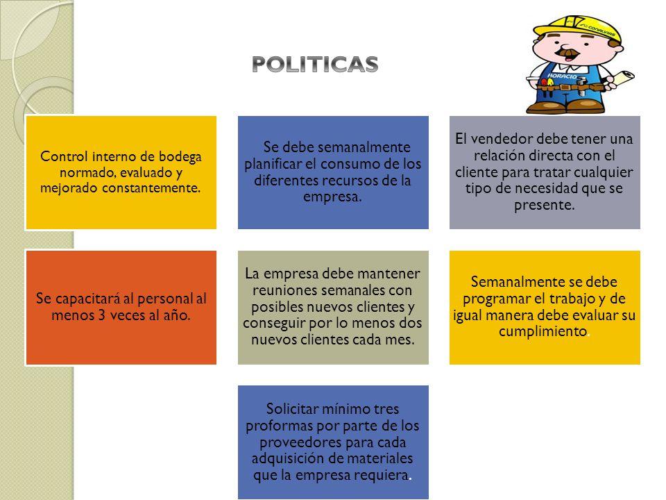 POLITICAS Control interno de bodega normado, evaluado y mejorado constantemente.