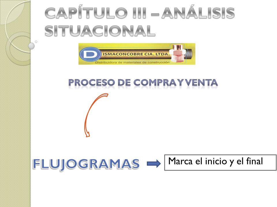 CAPÍTULO III – ANÁLISIS SITUACIONAL