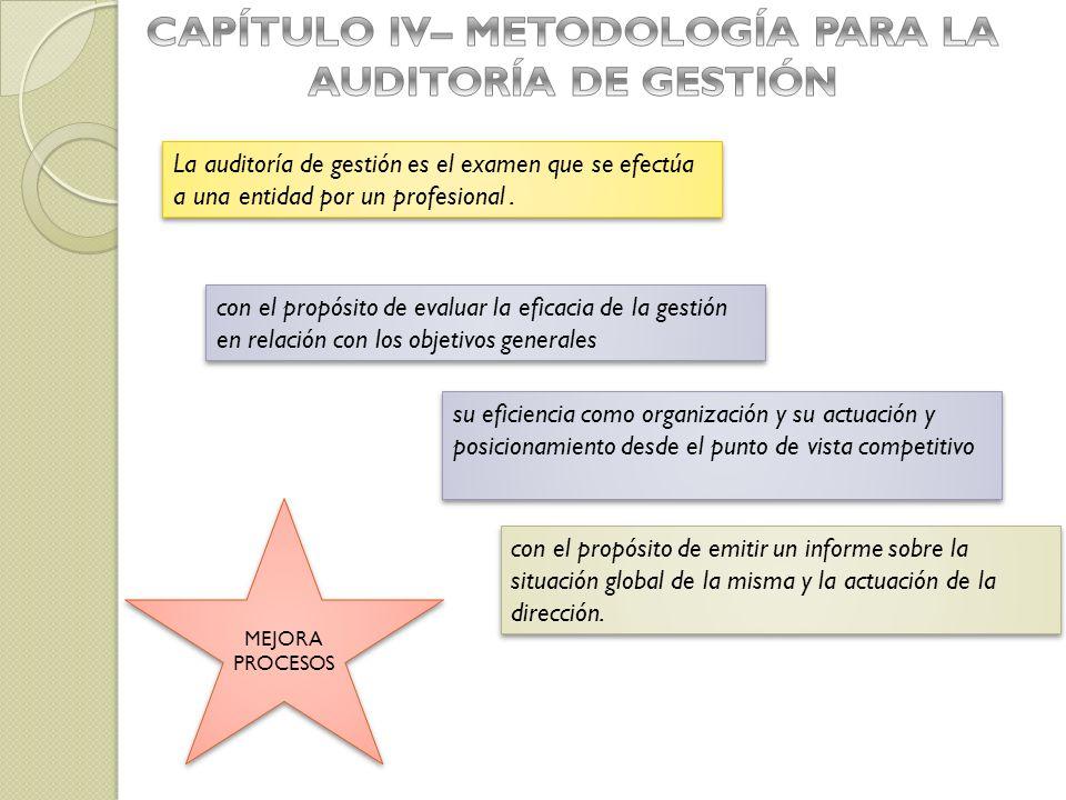 CAPÍTULO IV– METODOLOGÍA PARA LA AUDITORÍA DE GESTIÓN