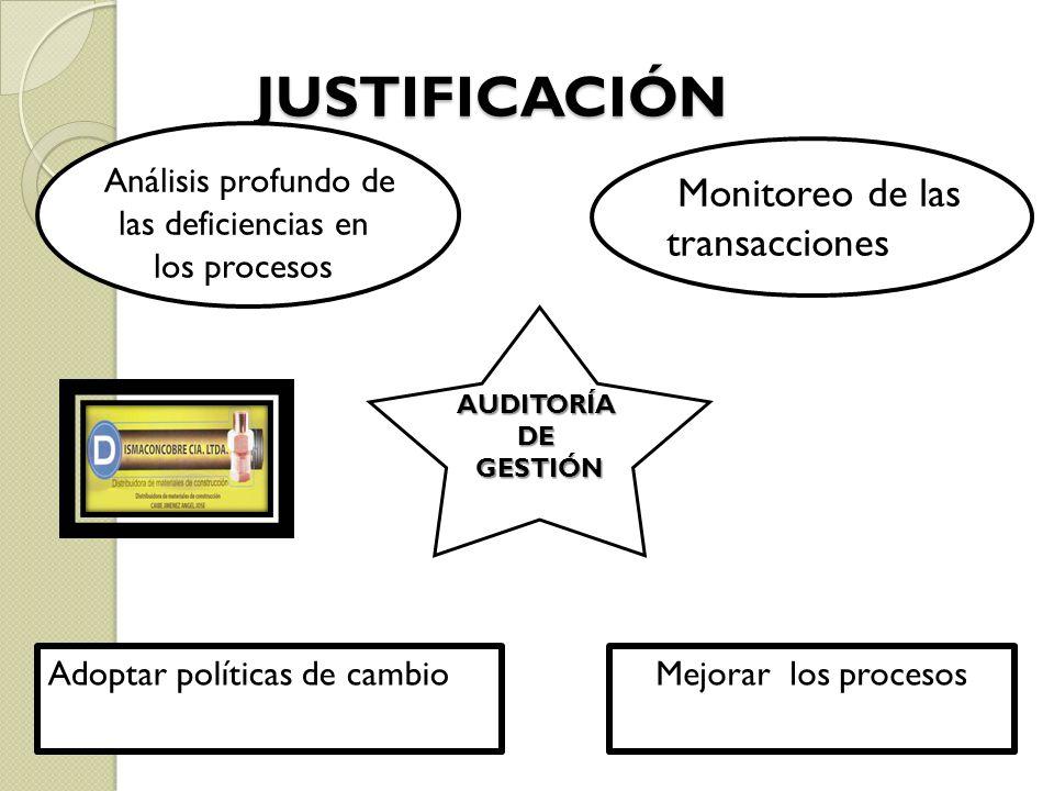 JUSTIFICACIÓN Monitoreo de las transacciones Análisis profundo de