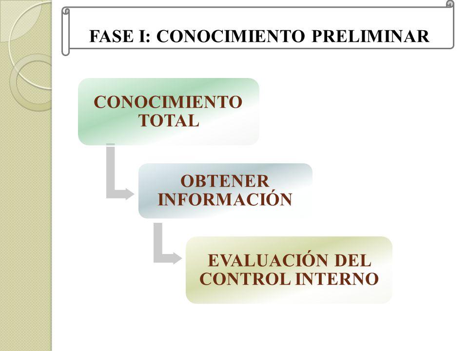 FASE I: CONOCIMIENTO PRELIMINAR