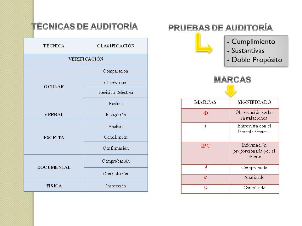 TÉCNICAS DE AUDITORÍA PRUEBAS DE AUDITORÍA MARCAS - Cumplimiento