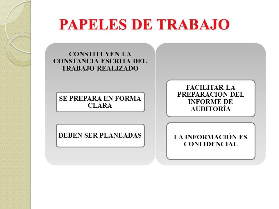 PAPELES DE TRABAJO CONSTITUYEN LA CONSTANCIA ESCRITA DEL TRABAJO REALIZADO. SE PREPARA EN FORMA CLARA.