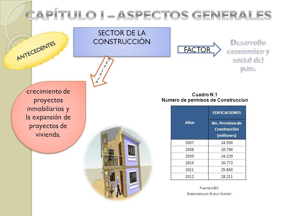 CAPÍTULO I – ASPECTOS GENERALES