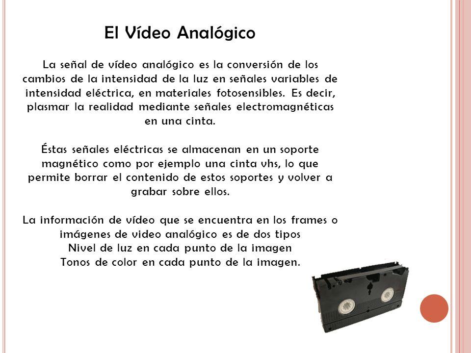 El Vídeo Analógico La señal de vídeo analógico es la conversión de los cambios de la intensidad de la luz en señales variables de intensidad eléctrica, en materiales fotosensibles. Es decir, plasmar la realidad mediante señales electromagnéticas en una cinta. Éstas señales eléctricas se almacenan en un soporte magnético como por ejemplo una cinta vhs, lo que permite borrar el contenido de estos soportes y volver a grabar sobre ellos.
