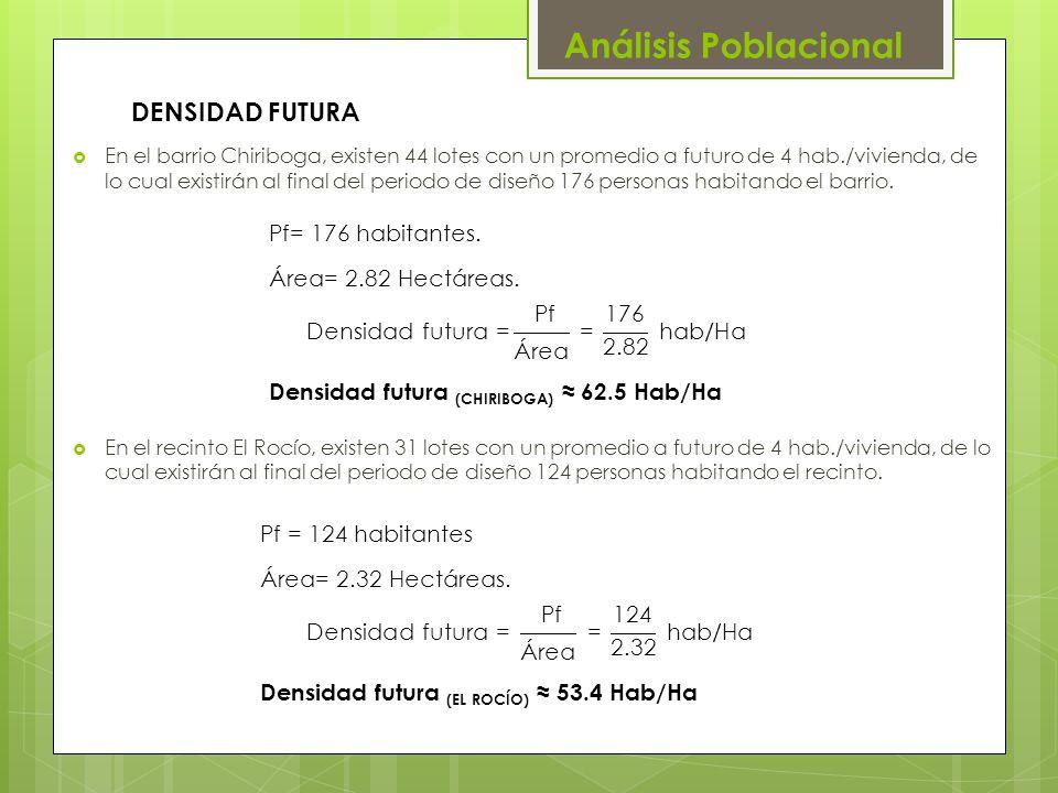 Análisis Poblacional DENSIDAD FUTURA Pf= 176 habitantes.