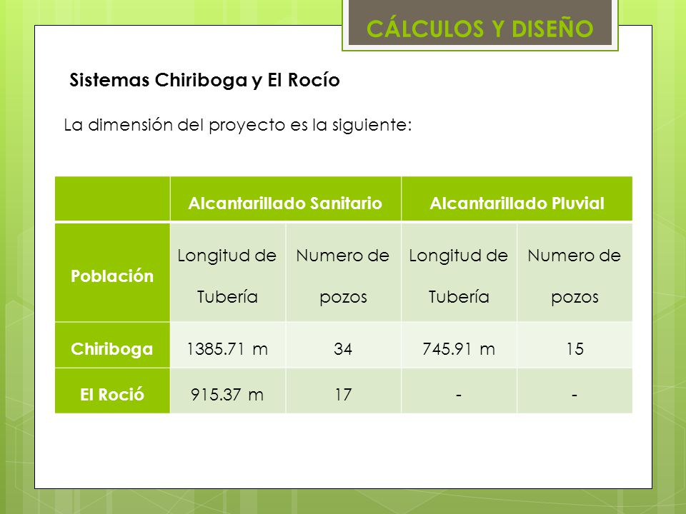 Sistemas Chiriboga y El Rocío