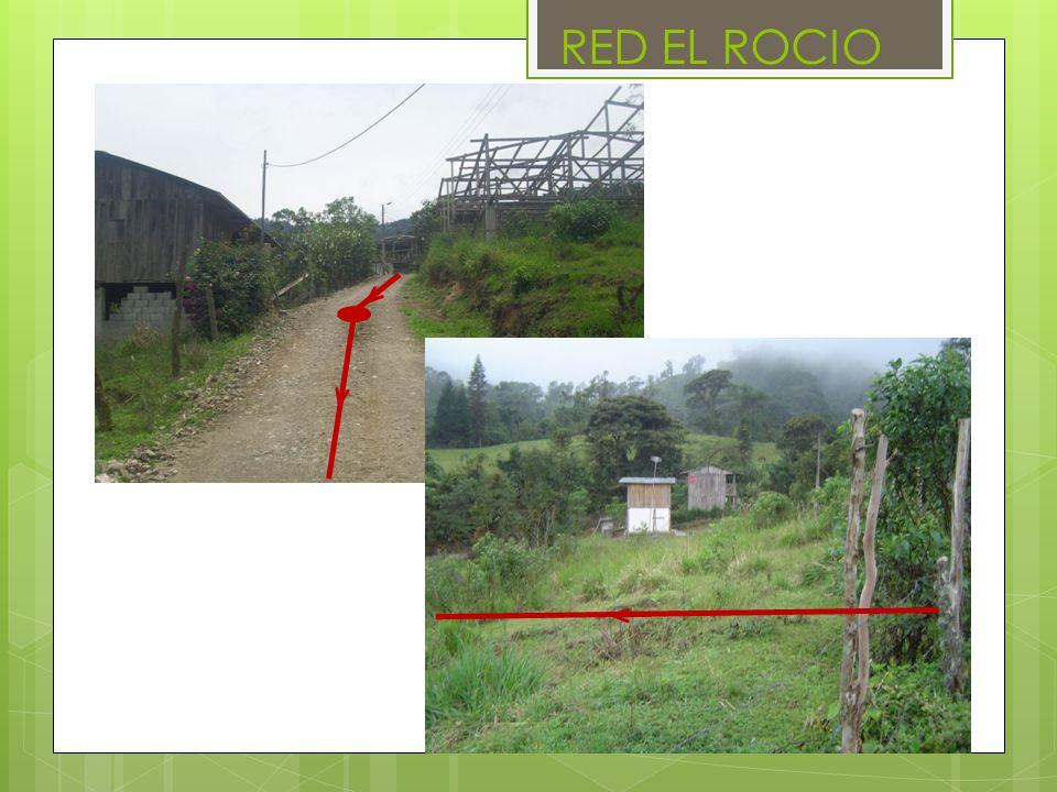 RED EL ROCIO