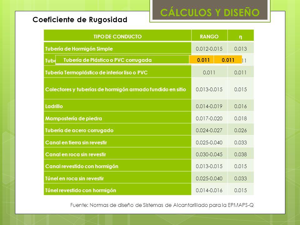 CÁLCULOS Y DISEÑO Coeficiente de Rugosidad TIPO DE CONDUCTO RANGO η