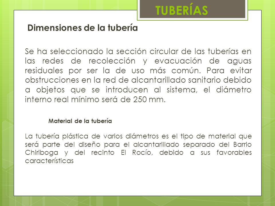 TUBERÍAS Dimensiones de la tubería