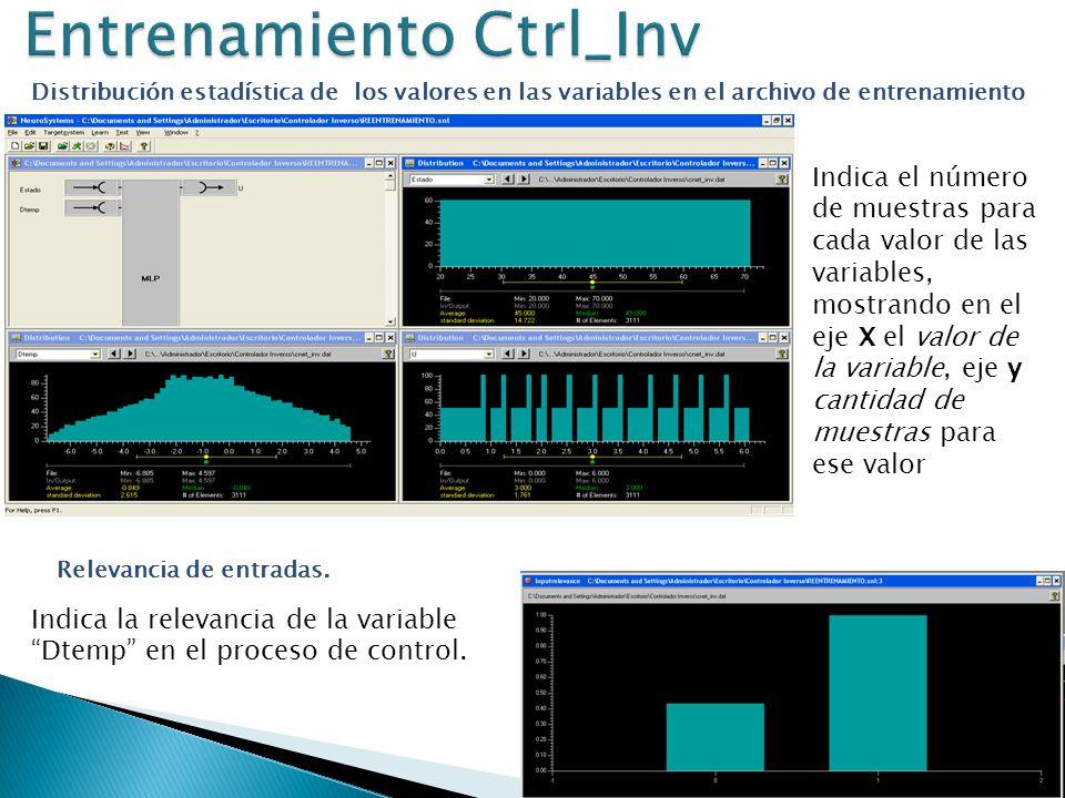 Entrenamiento Ctrl_Inv