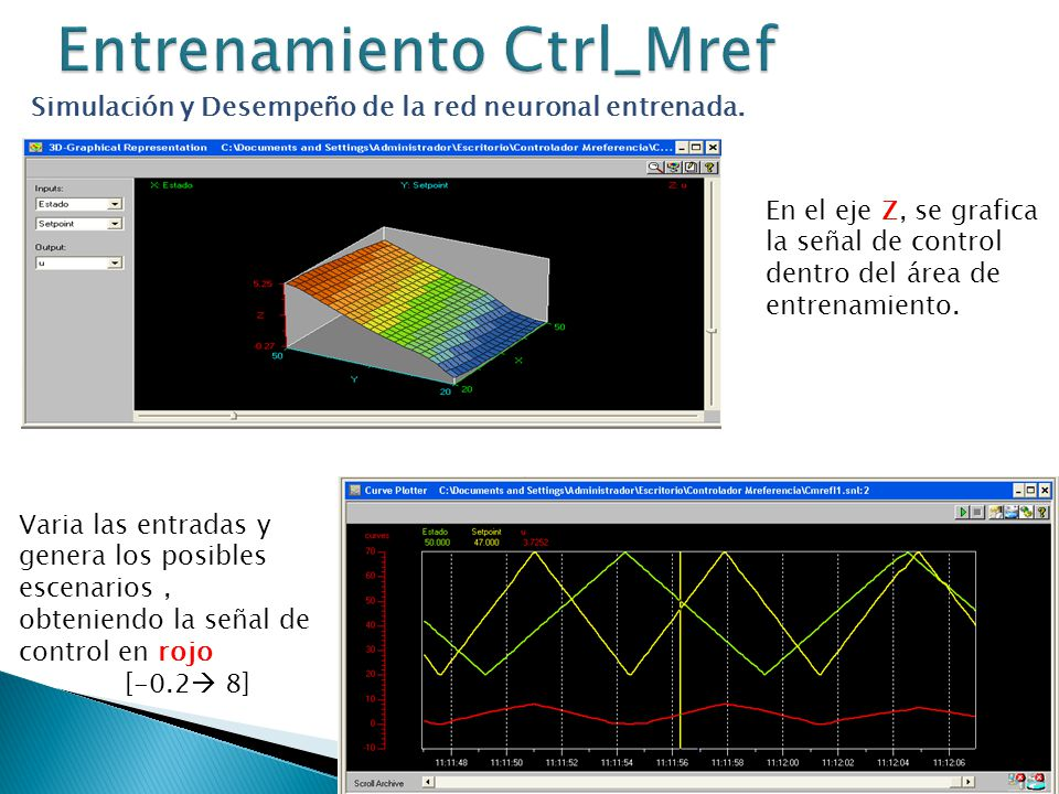 Entrenamiento Ctrl_Mref