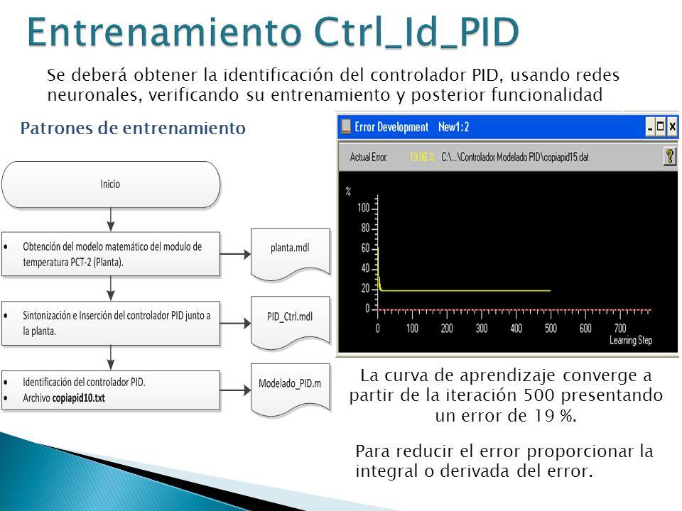 Entrenamiento Ctrl_Id_PID