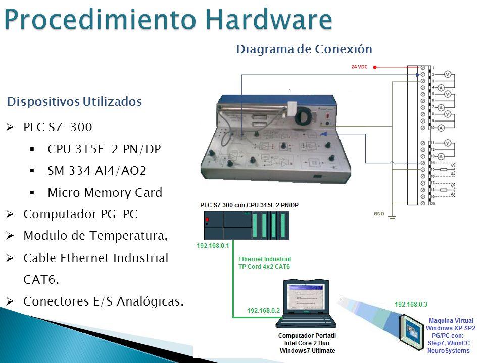 Procedimiento Hardware