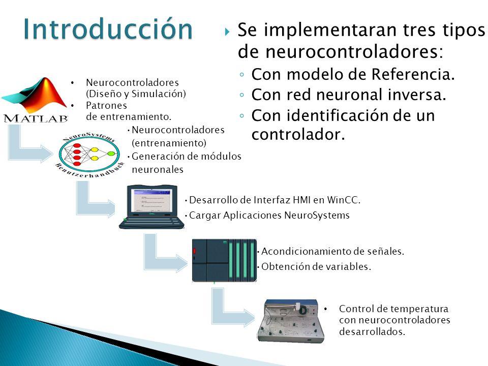 Introducción Se implementaran tres tipos de neurocontroladores: