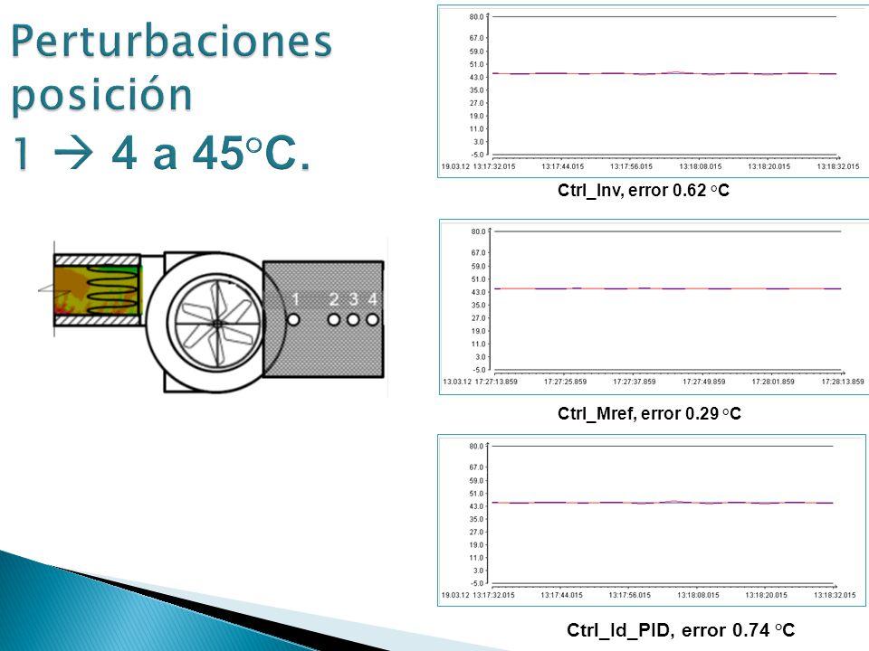 Perturbaciones posición 1  4 a 45°C.