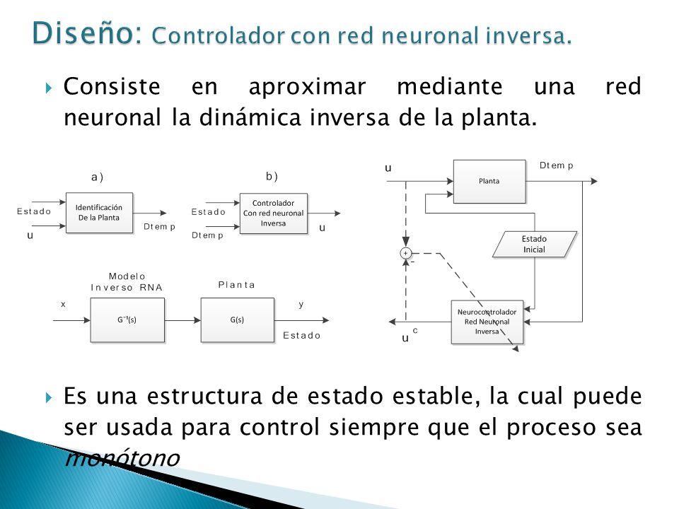 Diseño: Controlador con red neuronal inversa.