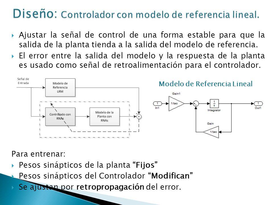 Diseño: Controlador con modelo de referencia lineal.