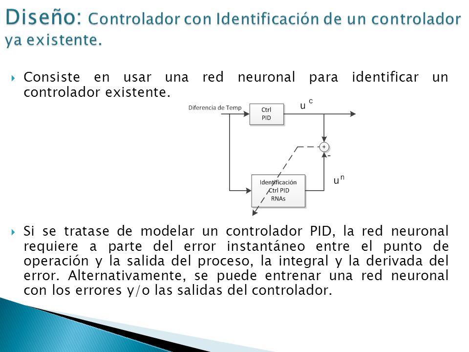 Diseño: Controlador con Identificación de un controlador ya existente.