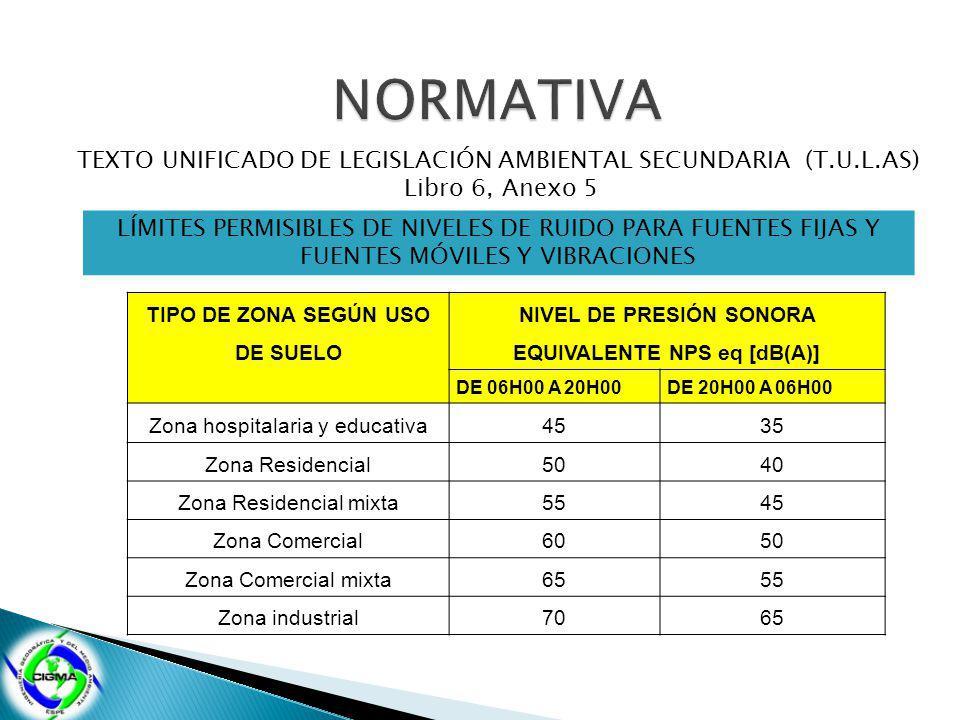 NORMATIVA TEXTO UNIFICADO DE LEGISLACIÓN AMBIENTAL SECUNDARIA (T.U.L.AS) Libro 6, Anexo 5.