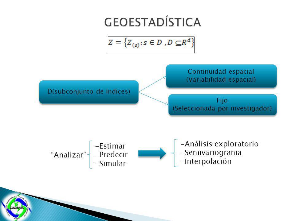 GEOESTADÍSTICA -Análisis exploratorio -Estimar -Semivariograma