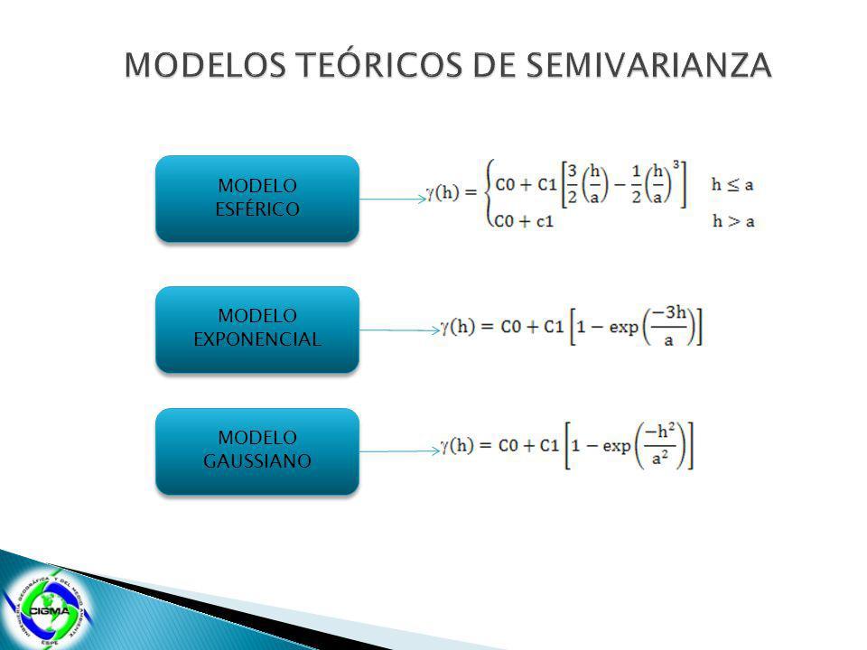 MODELOS TEÓRICOS DE SEMIVARIANZA