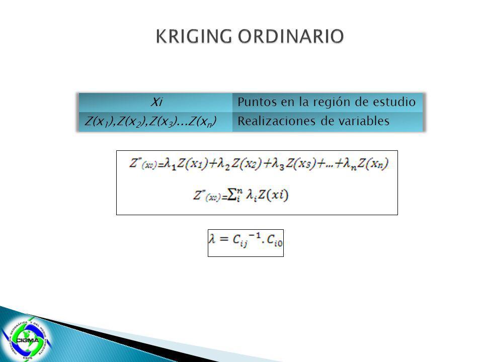 KRIGING ORDINARIO Xi Puntos en la región de estudio
