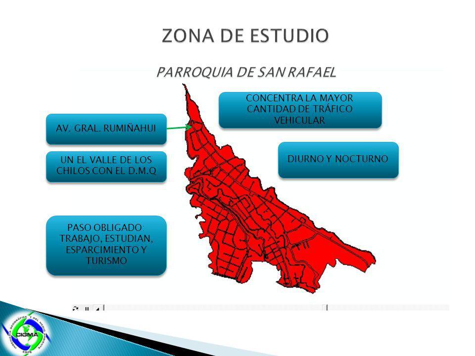 PARROQUIA DE SAN RAFAEL